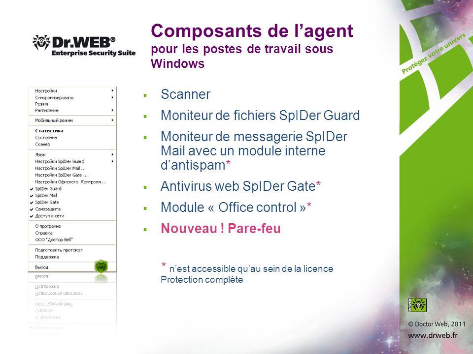 Composants de l'agent pour les postes de travail sous Windows