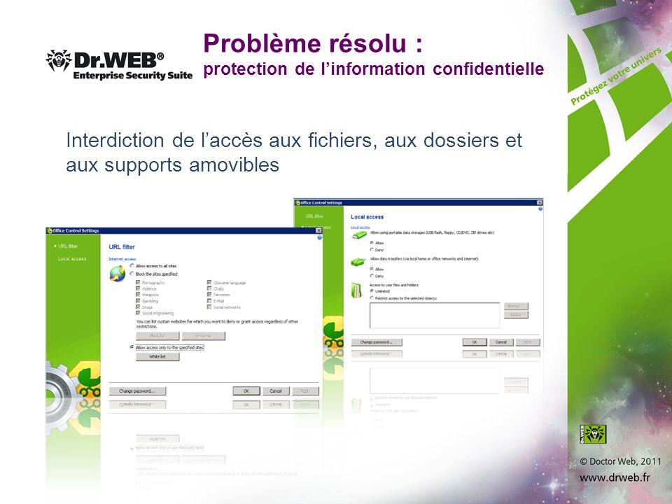 Problème résolu : protection de l'information confidentielle