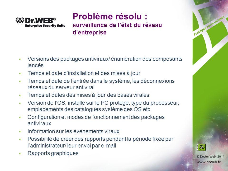 Problème résolu : surveillance de l'état du réseau d'entreprise
