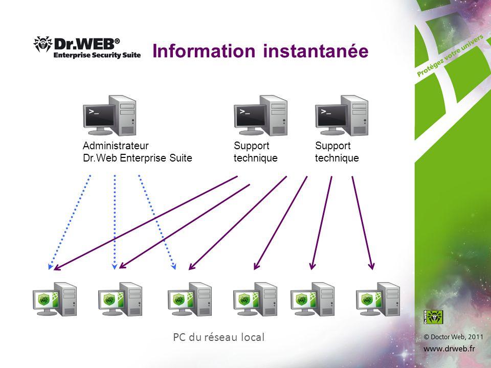 Information instantanée