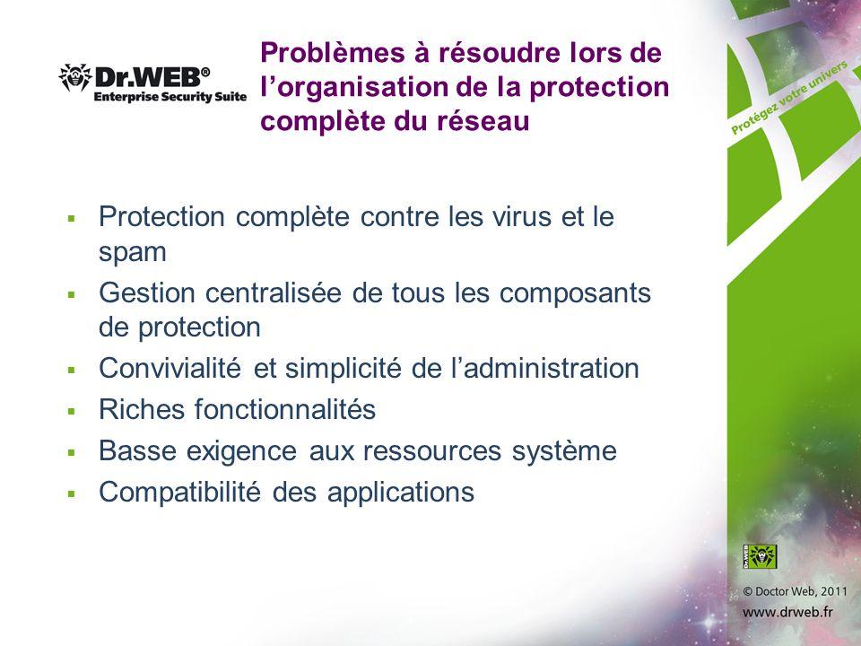 Protection complète contre les virus et le spam
