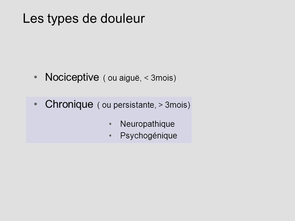 Les types de douleur Nociceptive ( ou aiguë, < 3mois)