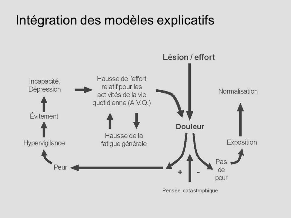 Intégration des modèles explicatifs