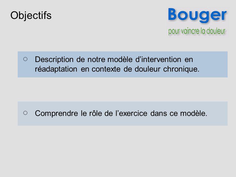 Objectifs Description de notre modèle d'intervention en réadaptation en contexte de douleur chronique.