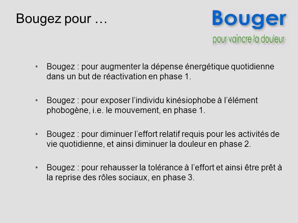 Bougez pour … Bougez : pour augmenter la dépense énergétique quotidienne dans un but de réactivation en phase 1.