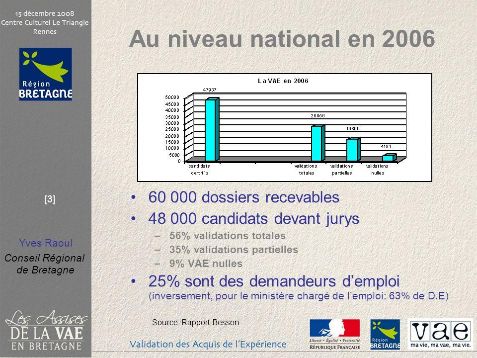 Au niveau national en 2006 60 000 dossiers recevables