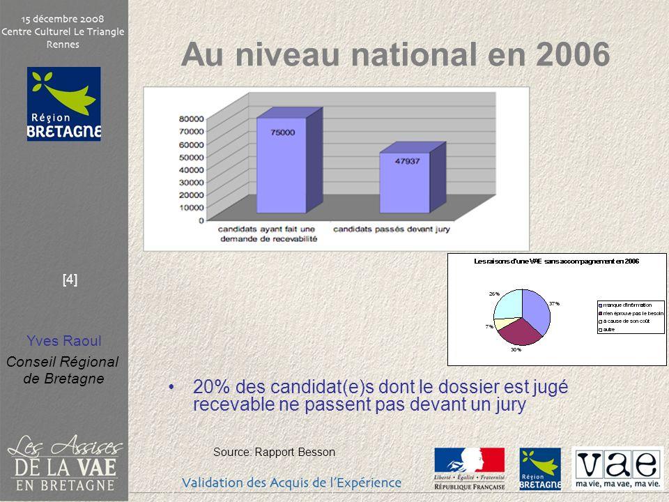 Au niveau national en 2006 20% des candidat(e)s dont le dossier est jugé recevable ne passent pas devant un jury.