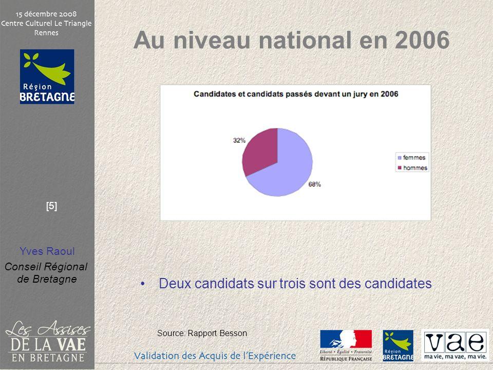 Au niveau national en 2006 Deux candidats sur trois sont des candidates Source: Rapport Besson