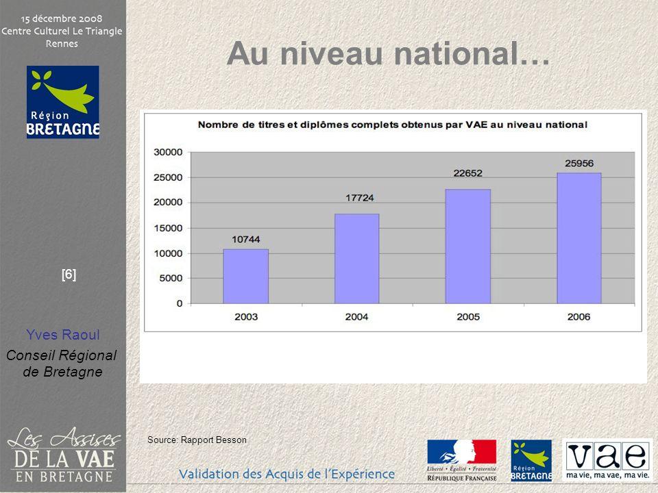 Au niveau national… Source: Rapport Besson
