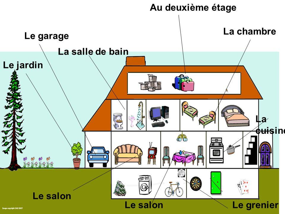 Au deuxième étage La chambre. Le garage. La salle de bain. Le jardin. La cuisine. Le salon. Le salon.