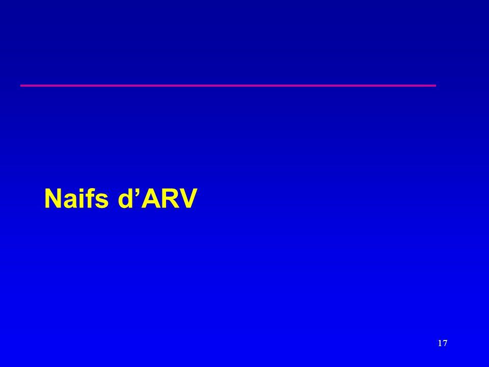 Naifs d'ARV