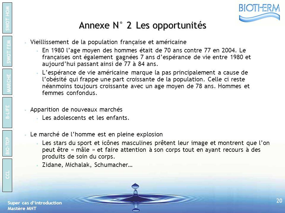 Annexe N° 2 Les opportunités