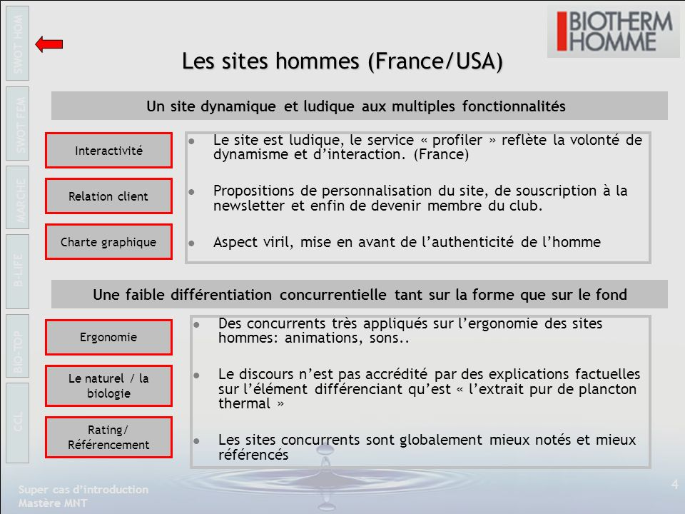 Les sites hommes (France/USA)