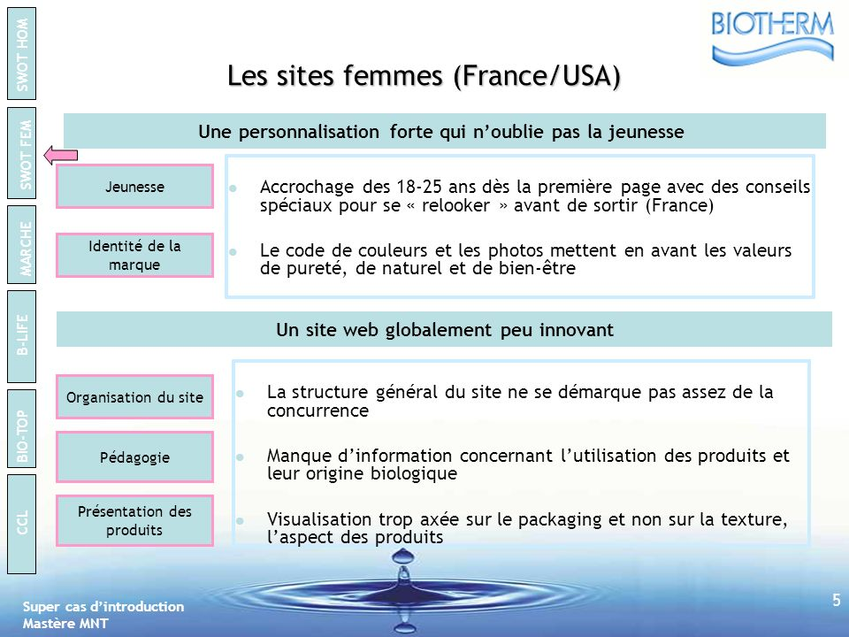 Les sites femmes (France/USA)