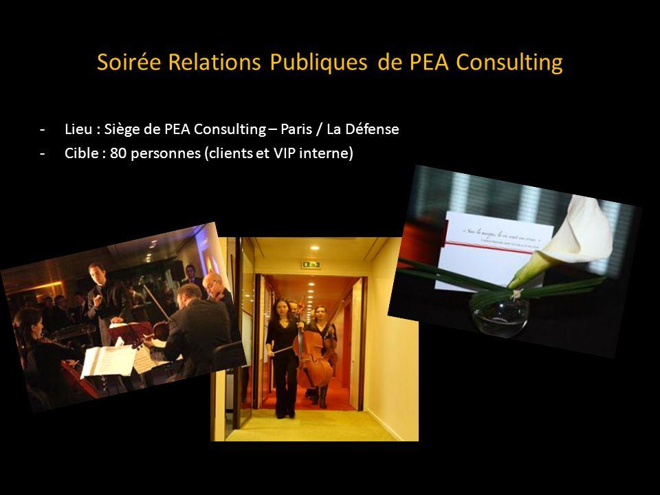 Soirée Relations Publiques de PEA Consulting