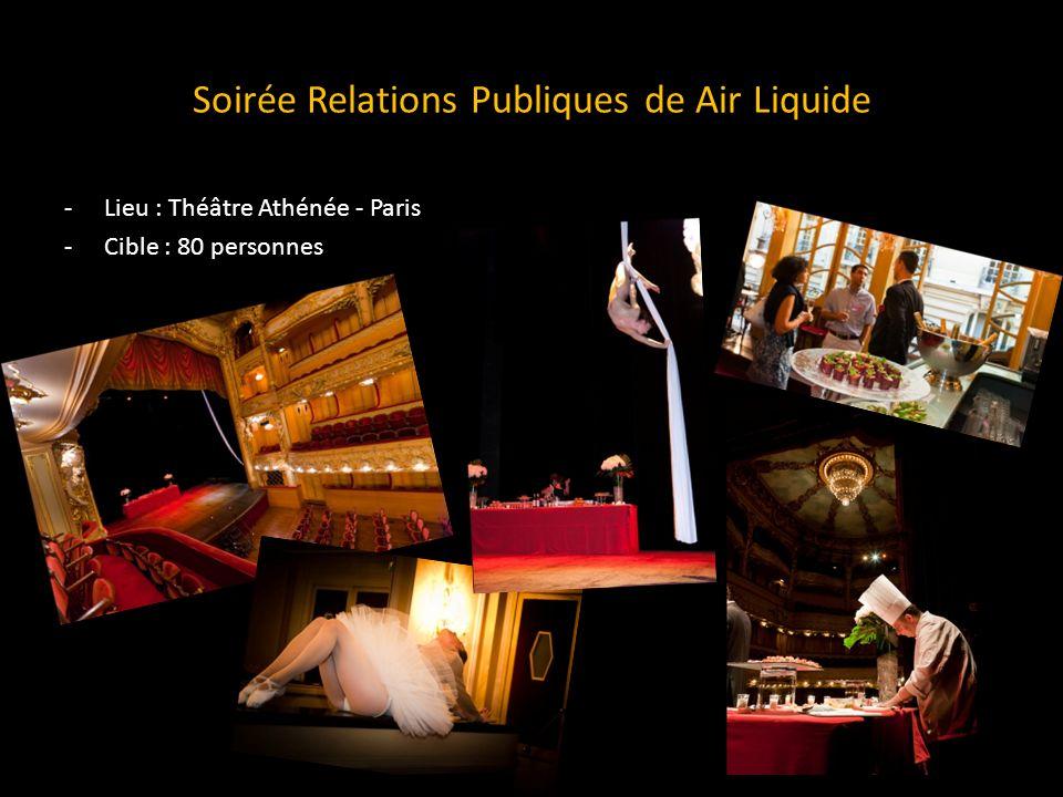 Soirée Relations Publiques de Air Liquide