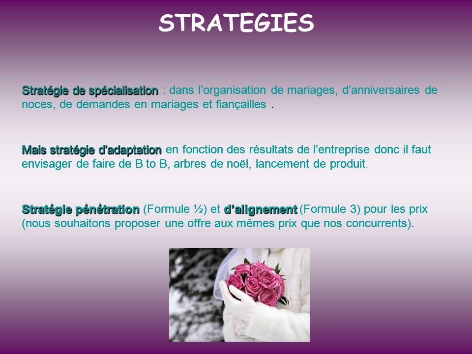STRATEGIES Stratégie de spécialisation : dans l'organisation de mariages, d'anniversaires de noces, de demandes en mariages et fiançailles .
