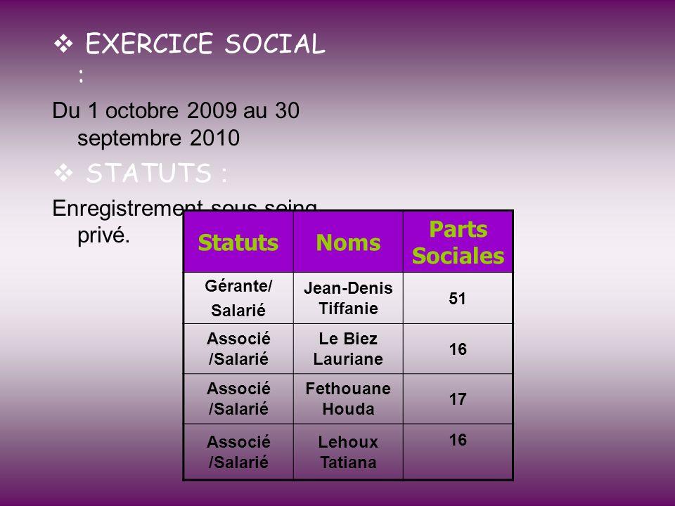 EXERCICE SOCIAL : STATUTS : Du 1 octobre 2009 au 30 septembre 2010