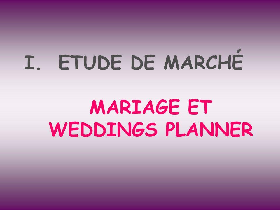 ETUDE DE MARCHÉ MARIAGE ET WEDDINGS PLANNER