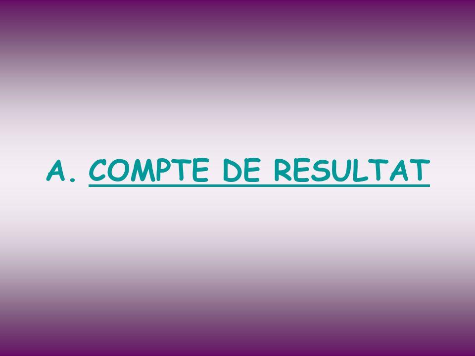 COMPTE DE RESULTAT