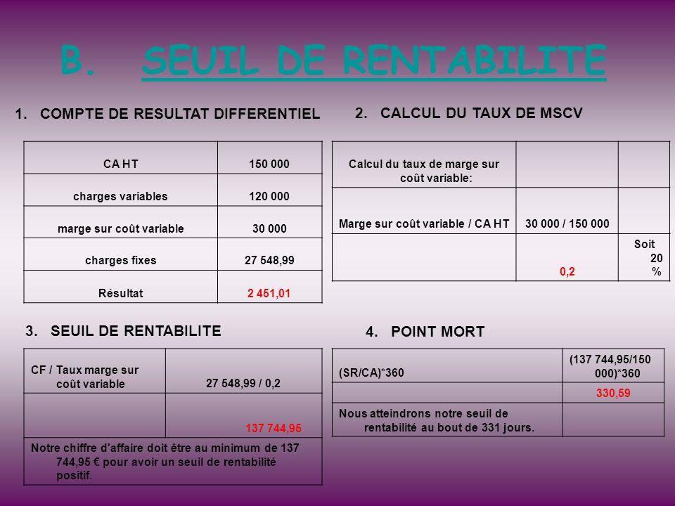 SEUIL DE RENTABILITE COMPTE DE RESULTAT DIFFERENTIEL