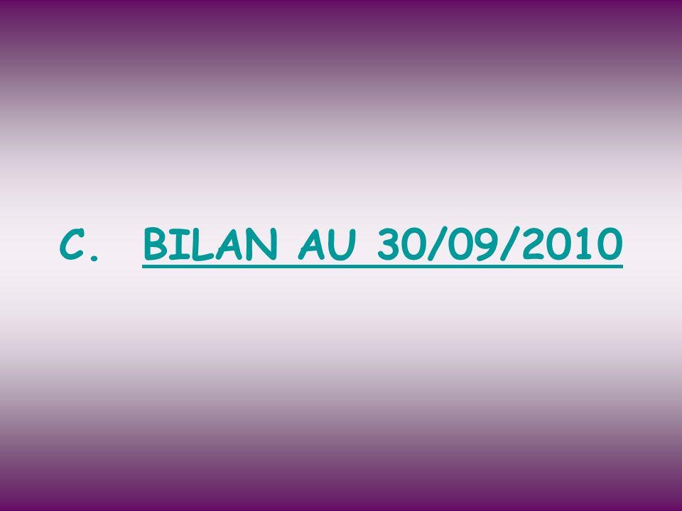 BILAN AU 30/09/2010