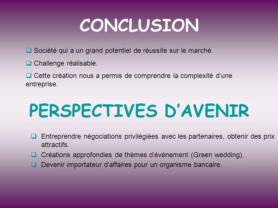PERSPECTIVES D'AVENIR