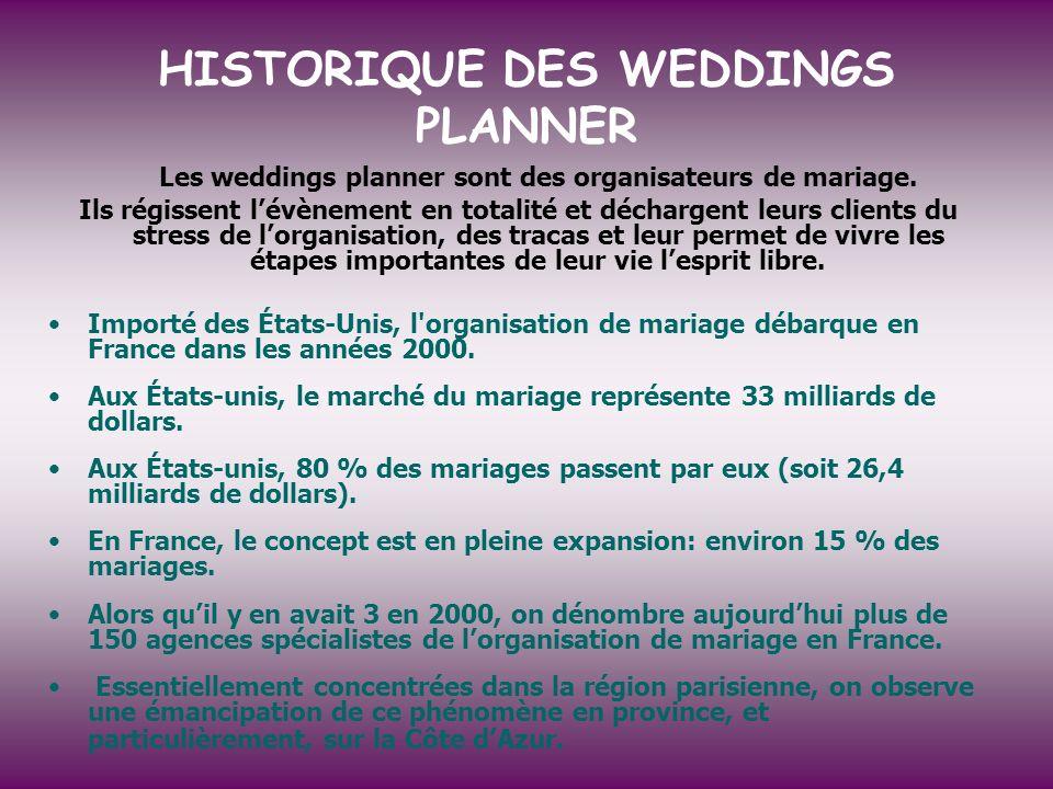 HISTORIQUE DES WEDDINGS PLANNER
