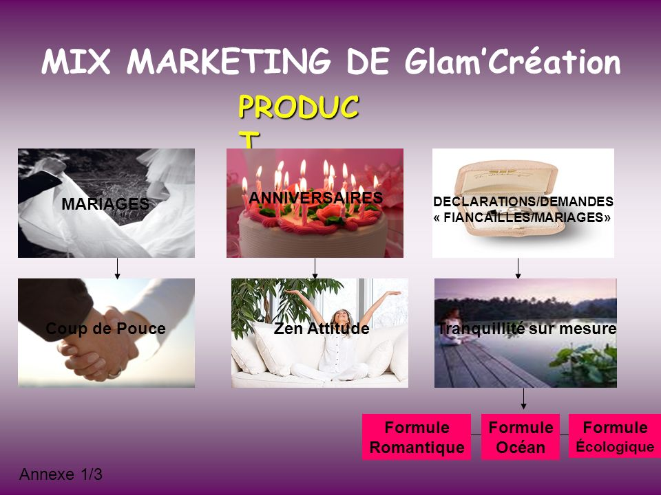 MIX MARKETING DE Glam'Création