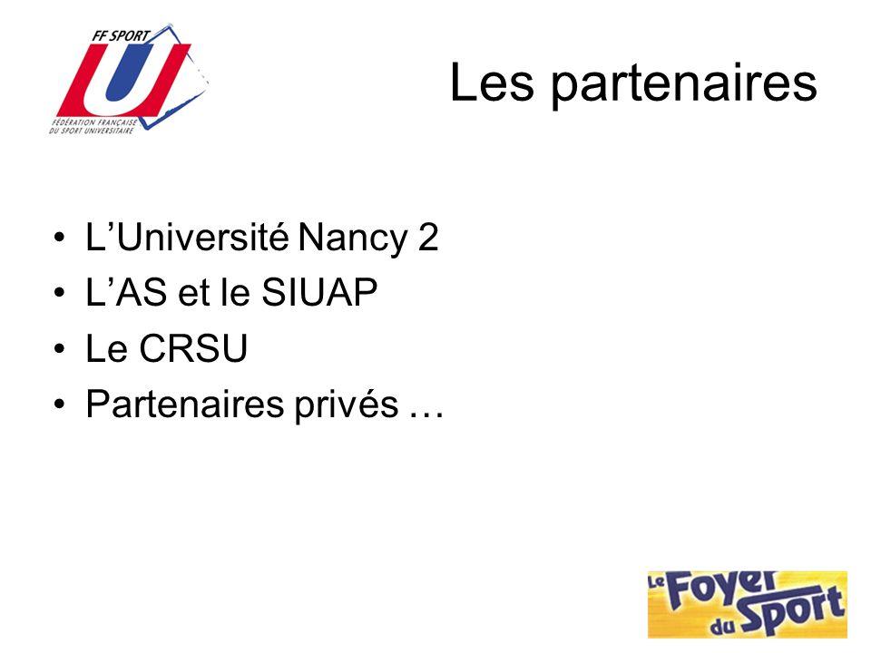 Les partenaires L'Université Nancy 2 L'AS et le SIUAP Le CRSU