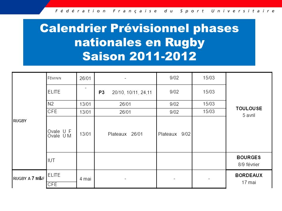 Calendrier Prévisionnel phases nationales en Rugby Saison 2011-2012