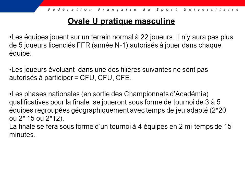 Ovale U pratique masculine