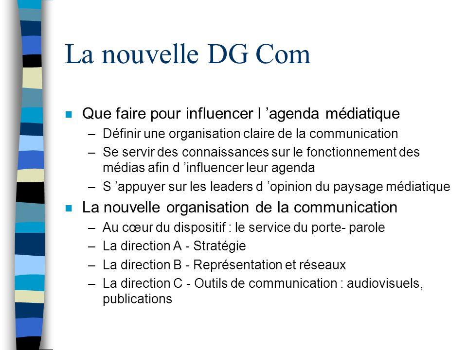 La nouvelle DG Com Que faire pour influencer l 'agenda médiatique
