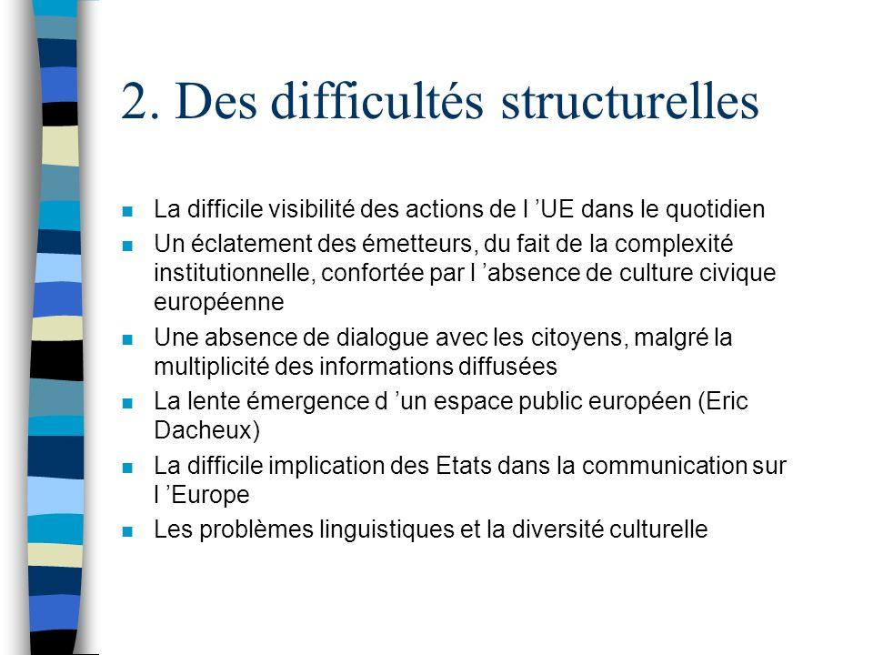 2. Des difficultés structurelles