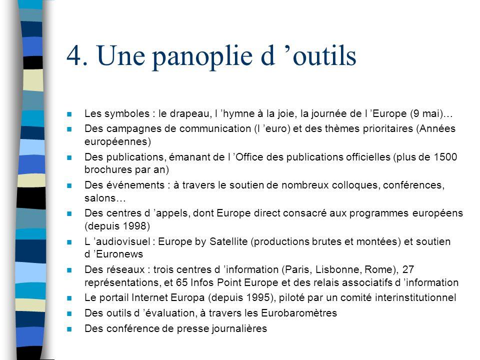 4. Une panoplie d 'outilsLes symboles : le drapeau, l 'hymne à la joie, la journée de l 'Europe (9 mai)…