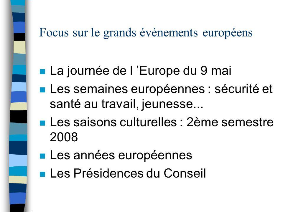 Focus sur le grands événements européens