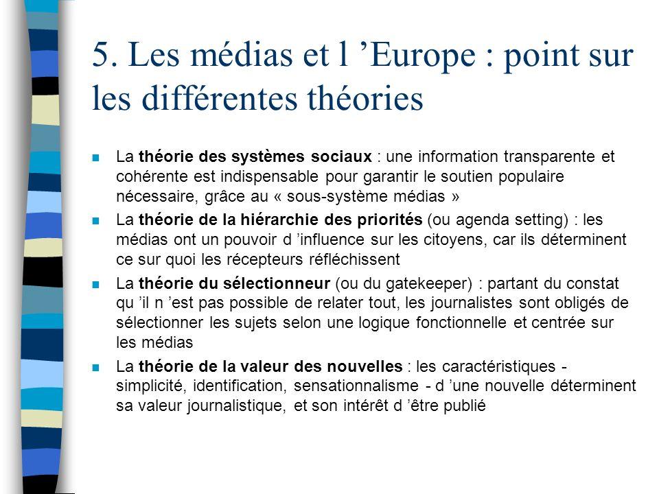 5. Les médias et l 'Europe : point sur les différentes théories