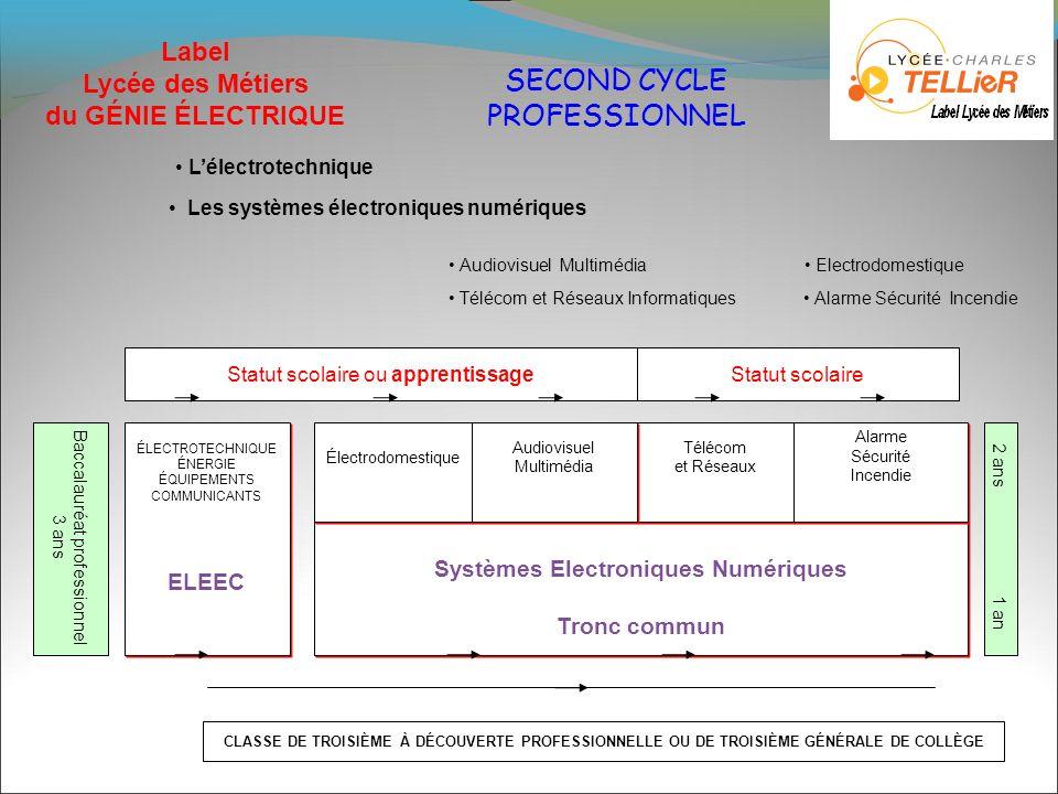 SECOND CYCLE PROFESSIONNEL Label Lycée des Métiers du GÉNIE ÉLECTRIQUE