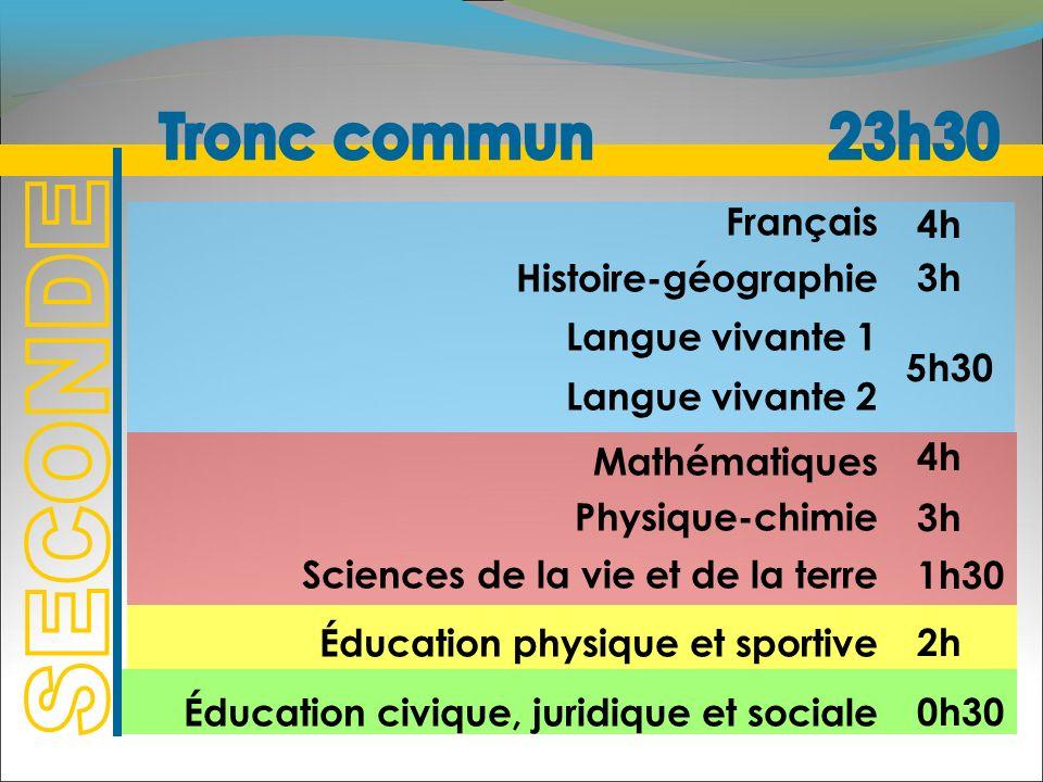 Tronc commun 23h30 SECONDE Français Histoire-géographie