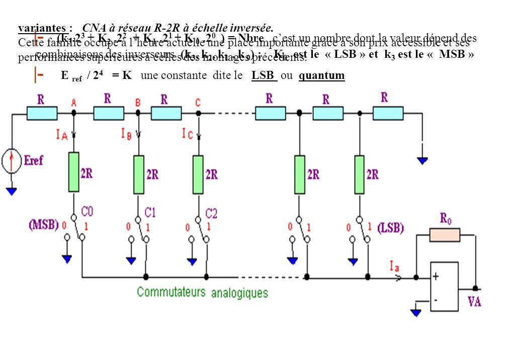 |- E ref / 24 = K une constante dite le LSB ou quantum