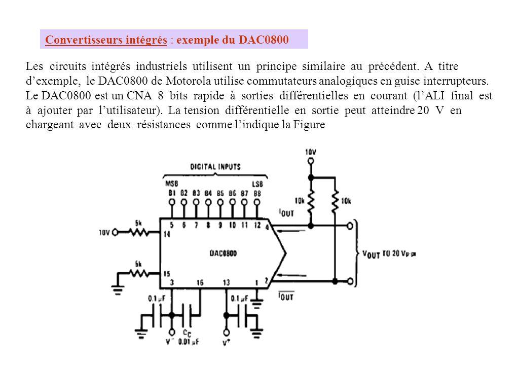 Convertisseurs intégrés : exemple du DAC0800