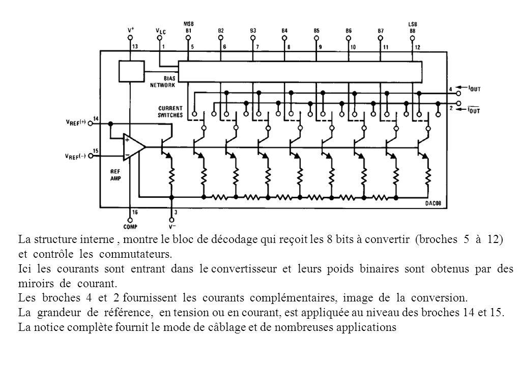 La structure interne , montre le bloc de décodage qui reçoit les 8 bits à convertir (broches 5 à 12) et contrôle les commutateurs.