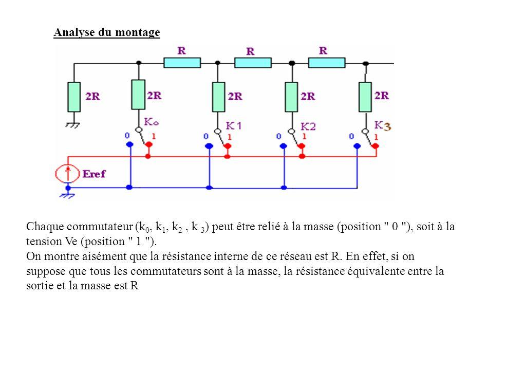 Analyse du montage Chaque commutateur (k0, k1, k2 , k 3) peut être relié à la masse (position 0 ), soit à la tension Ve (position 1 ).