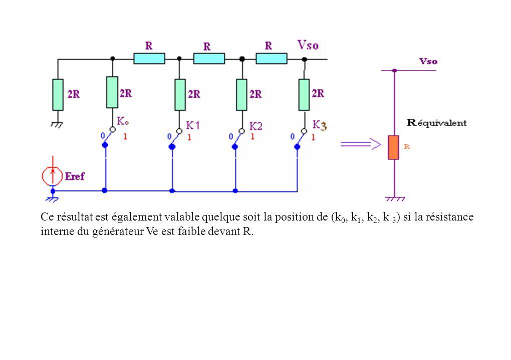 Ce résultat est également valable quelque soit la position de (k0, k1, k2, k 3) si la résistance interne du générateur Ve est faible devant R.
