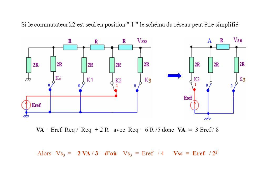 VA =Eref Req / Req + 2 R avec Req = 6 R /5 donc VA = 3 Eref / 8