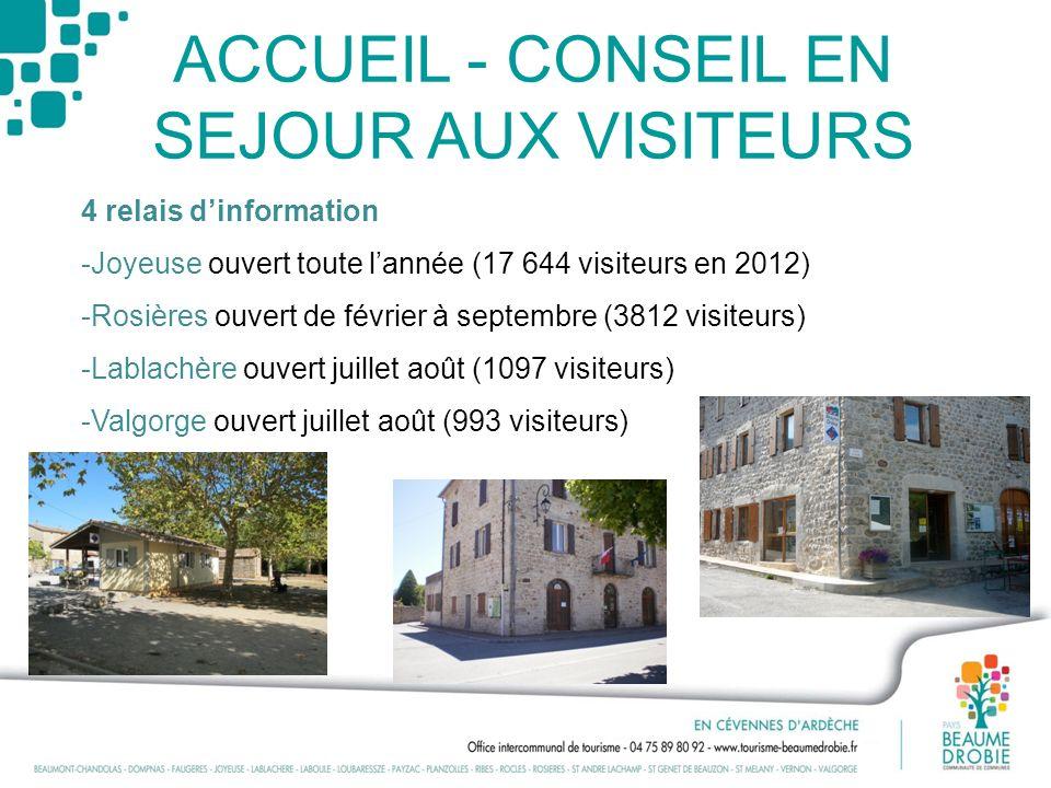 ACCUEIL - CONSEIL EN SEJOUR AUX VISITEURS