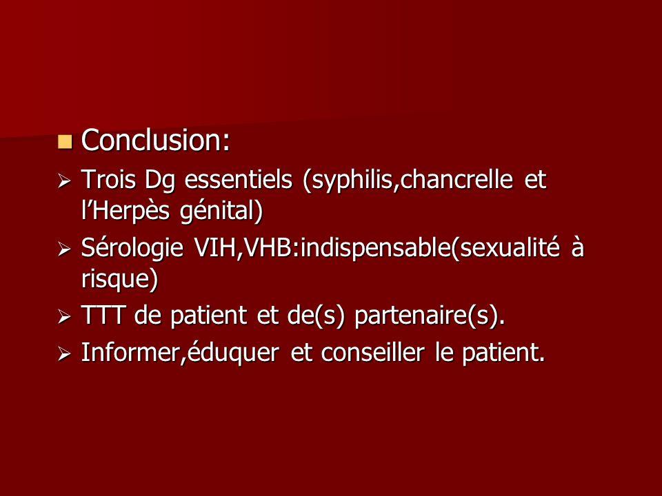 Conclusion: Trois Dg essentiels (syphilis,chancrelle et l'Herpès génital) Sérologie VIH,VHB:indispensable(sexualité à risque)