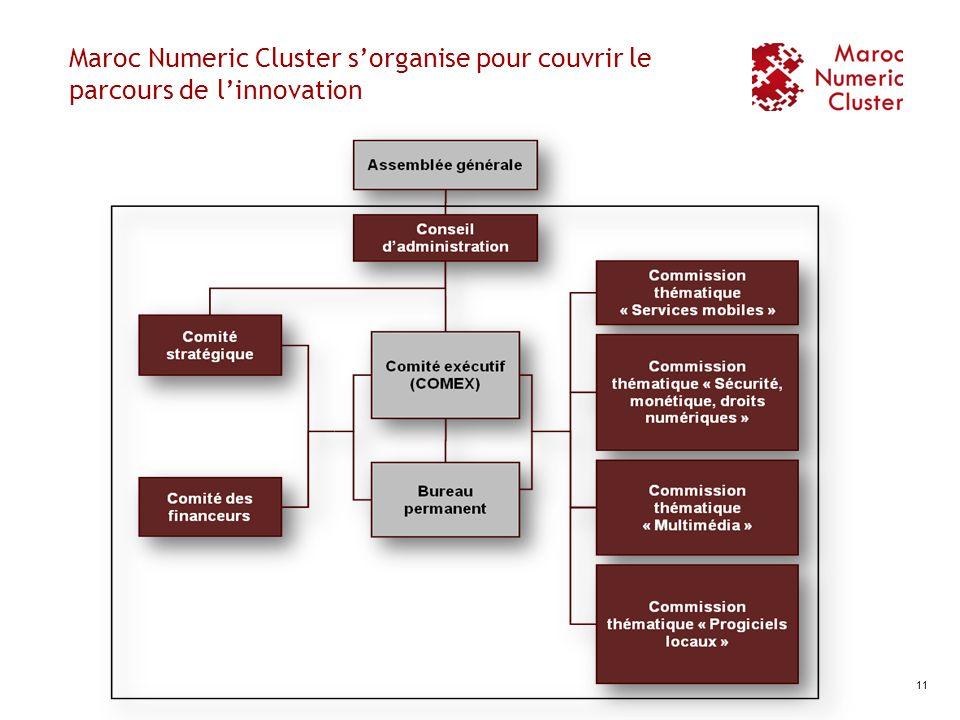 Maroc Numeric Cluster s'organise pour couvrir le parcours de l'innovation