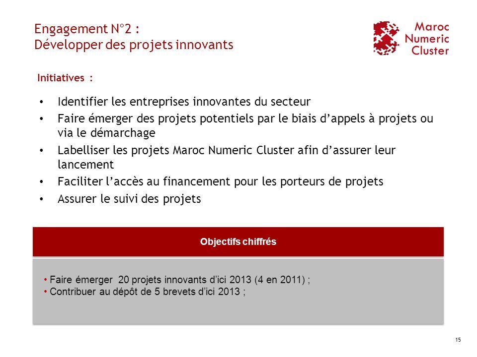 Engagement N°2 : Développer des projets innovants
