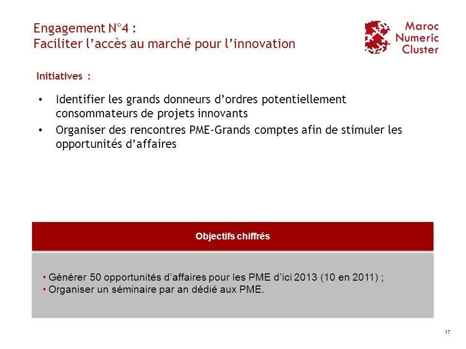 Engagement N°4 : Faciliter l'accès au marché pour l'innovation